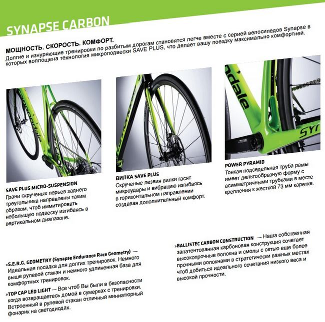 Технология Cannondale Synapse Carbon